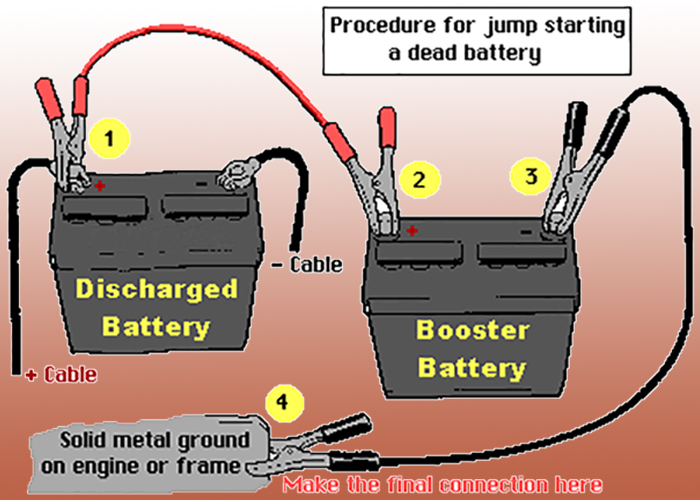 how to start a car without jump leads